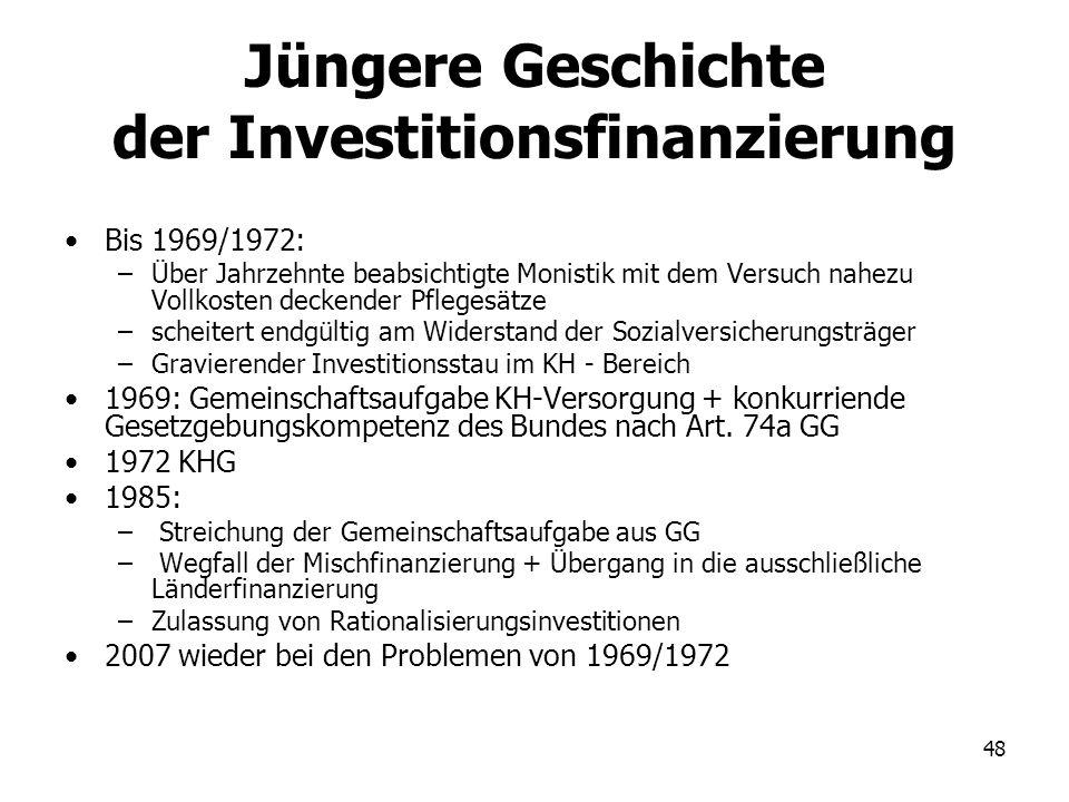 Jüngere Geschichte der Investitionsfinanzierung