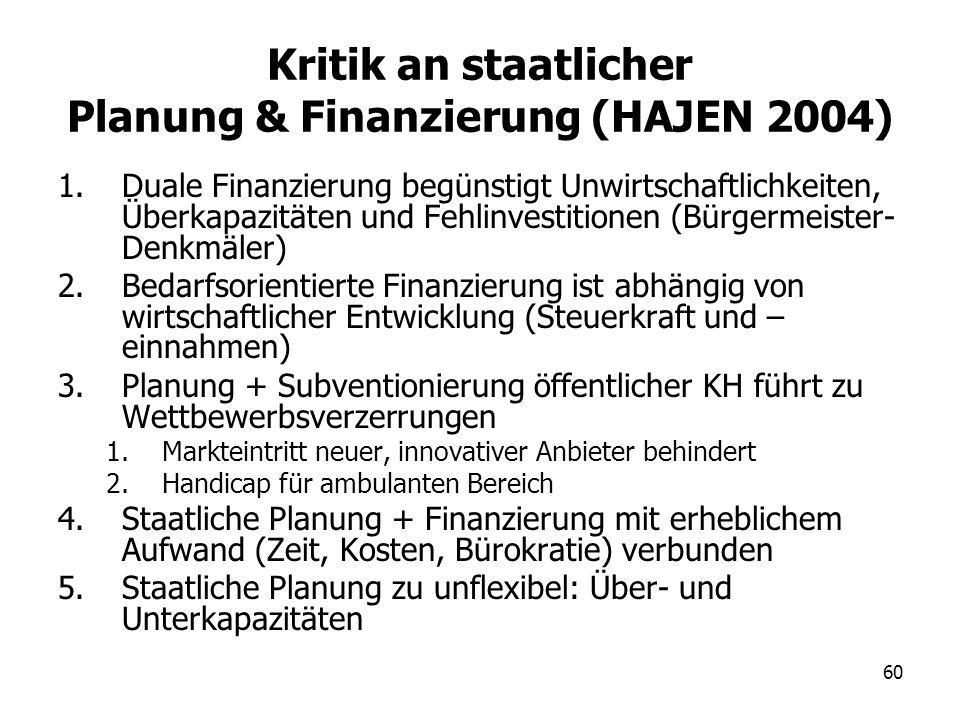 Kritik an staatlicher Planung & Finanzierung (HAJEN 2004)