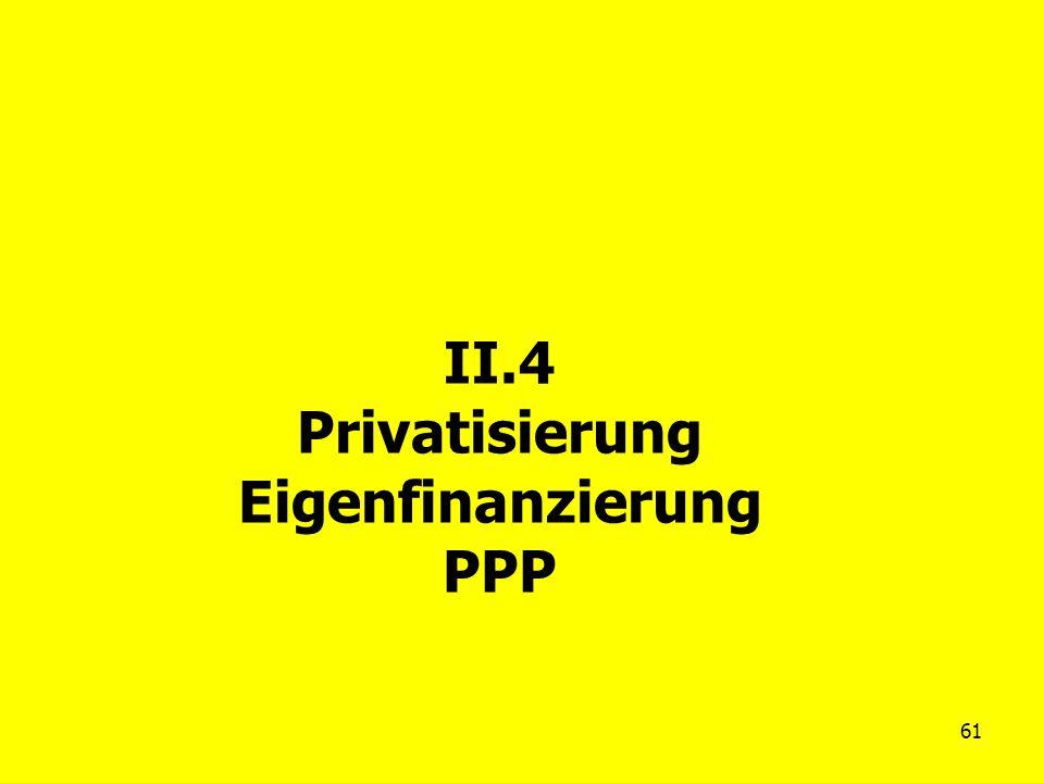 II.4 Privatisierung Eigenfinanzierung PPP