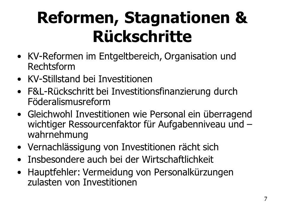 Reformen, Stagnationen & Rückschritte
