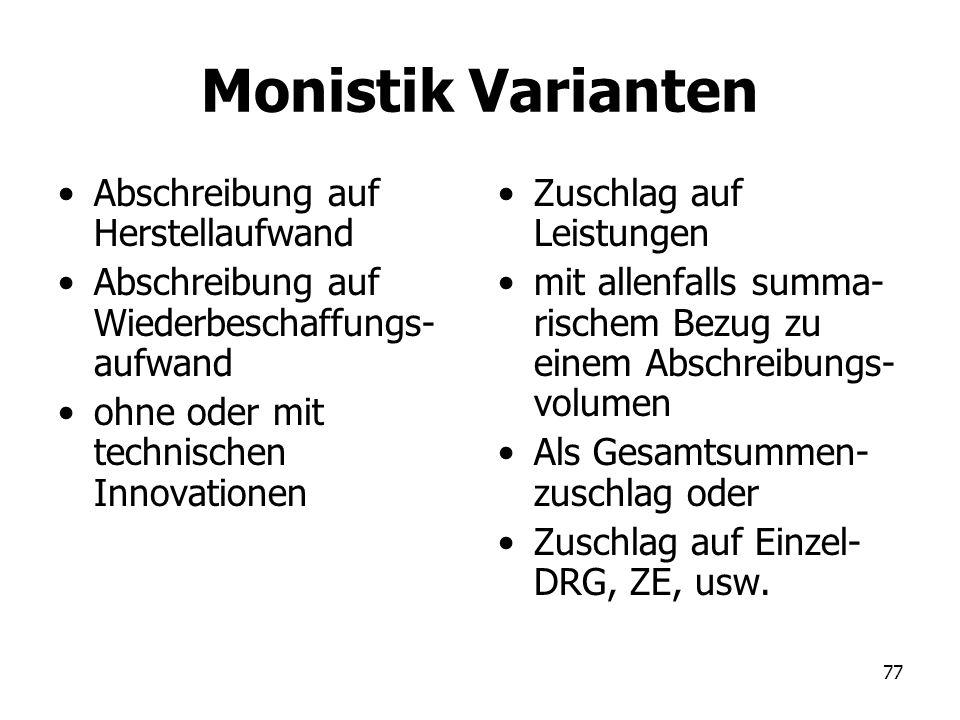 Monistik Varianten Abschreibung auf Herstellaufwand