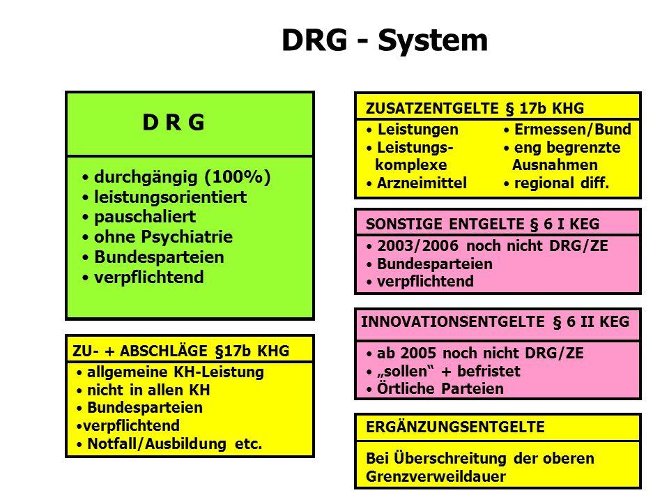 DRG - System D R G durchgängig (100%) leistungsorientiert pauschaliert