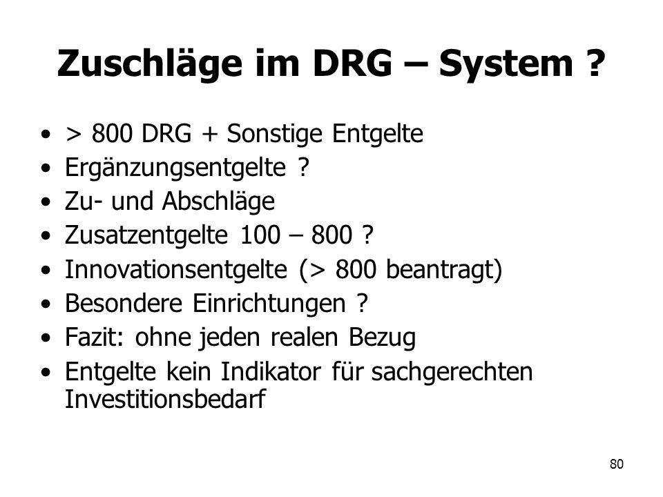 Zuschläge im DRG – System