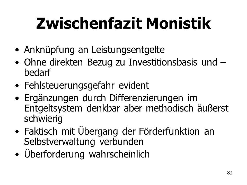 Zwischenfazit Monistik