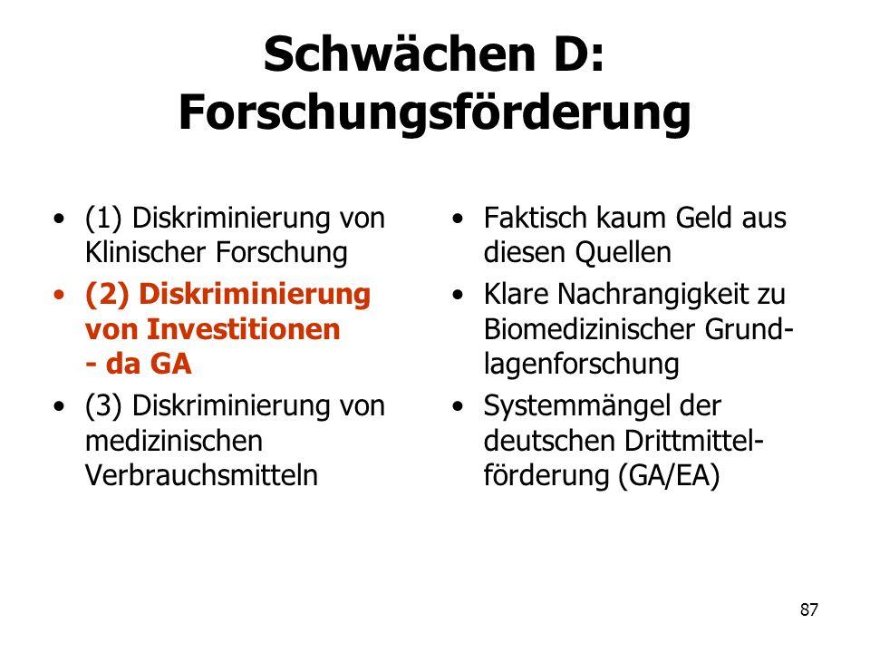 Schwächen D: Forschungsförderung