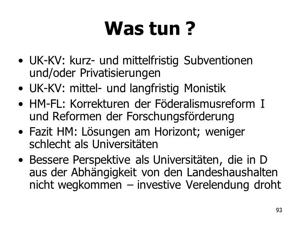 Was tun UK-KV: kurz- und mittelfristig Subventionen und/oder Privatisierungen. UK-KV: mittel- und langfristig Monistik.