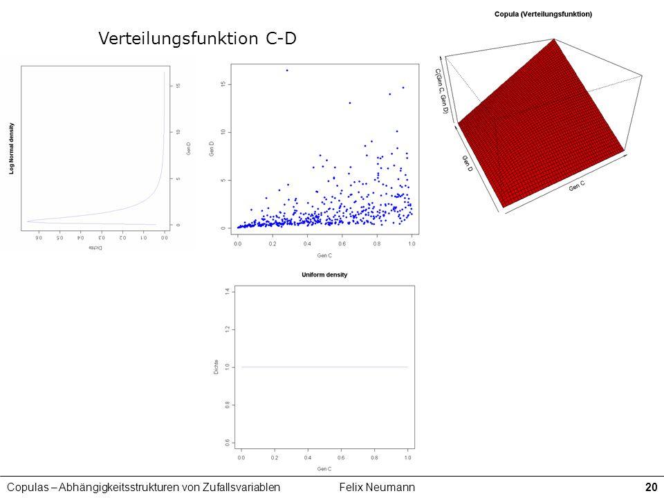 Verteilungsfunktion C-D