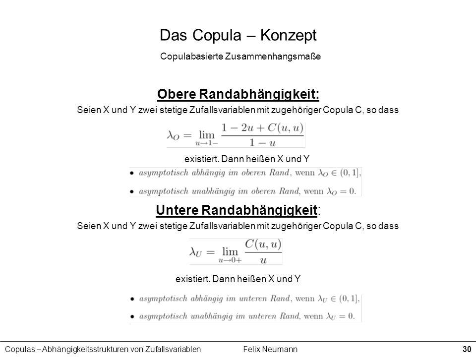 Das Copula – Konzept Copulabasierte Zusammenhangsmaße