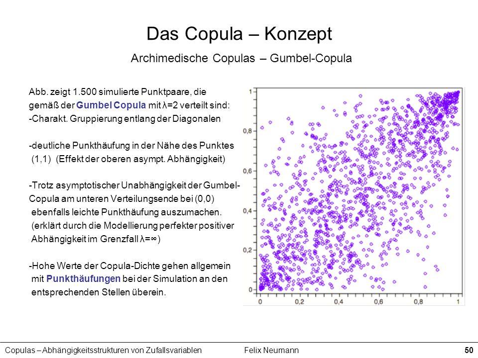 Das Copula – Konzept Archimedische Copulas – Gumbel-Copula