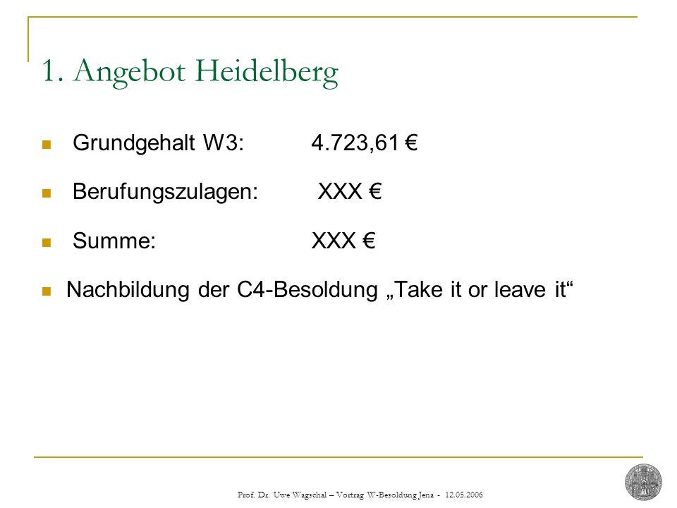 1. Angebot Heidelberg Grundgehalt W3: 4.723,61 €