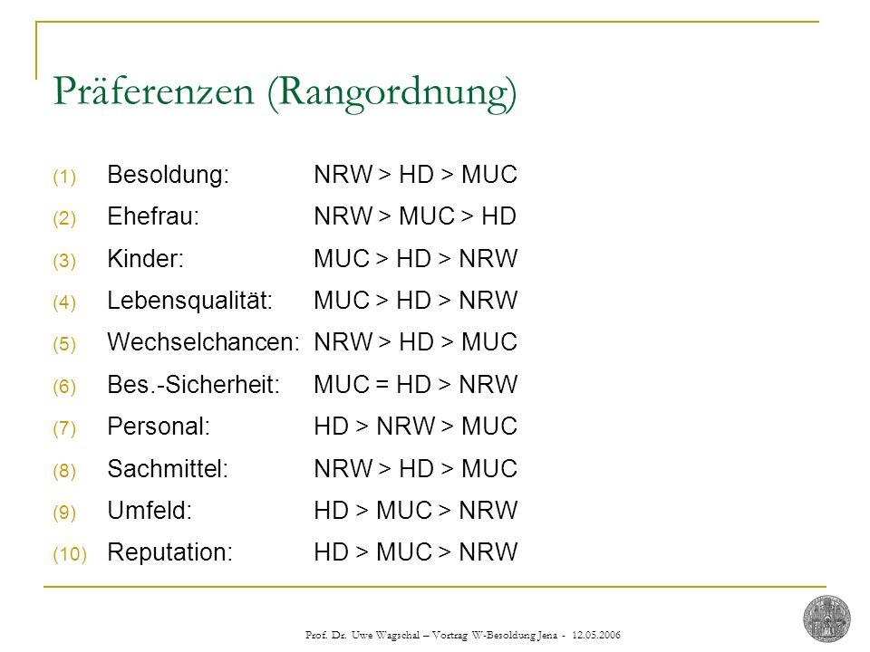 Präferenzen (Rangordnung)
