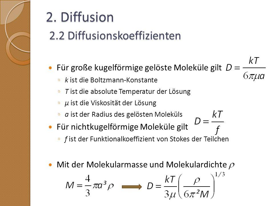 2. Diffusion 2.2 Diffusionskoeffizienten