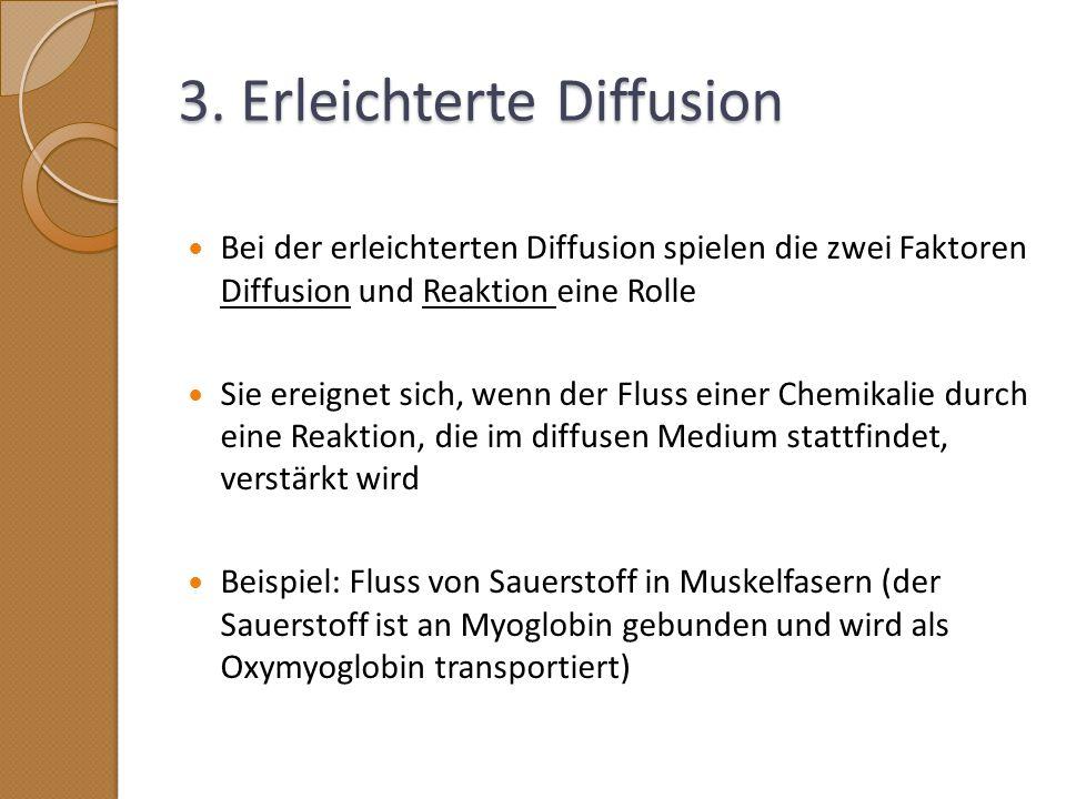 3. Erleichterte Diffusion
