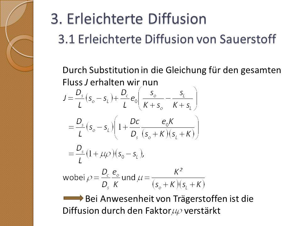 3. Erleichterte Diffusion 3.1 Erleichterte Diffusion von Sauerstoff