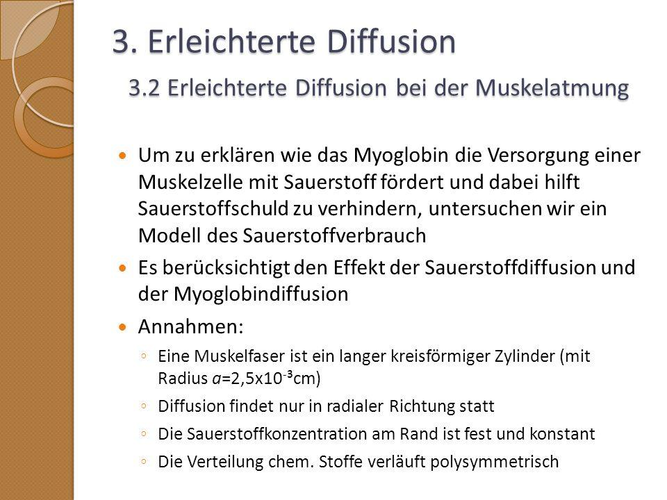 3. Erleichterte Diffusion 3