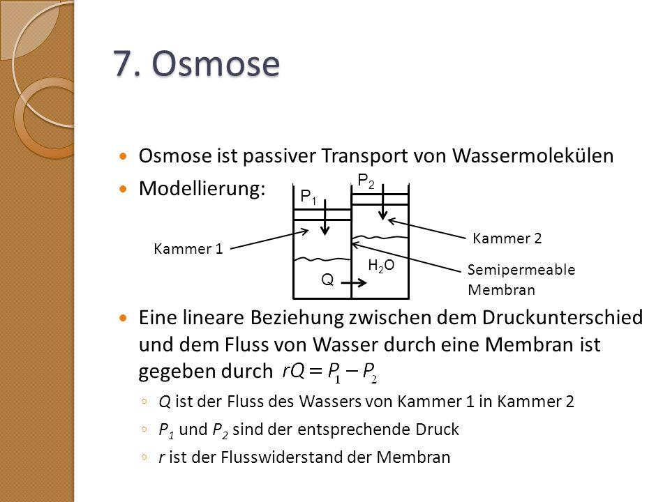 7. Osmose Osmose ist passiver Transport von Wassermolekülen