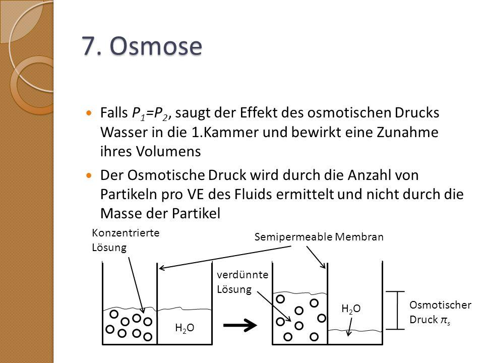 7. Osmose Falls P1=P2, saugt der Effekt des osmotischen Drucks Wasser in die 1.Kammer und bewirkt eine Zunahme ihres Volumens.