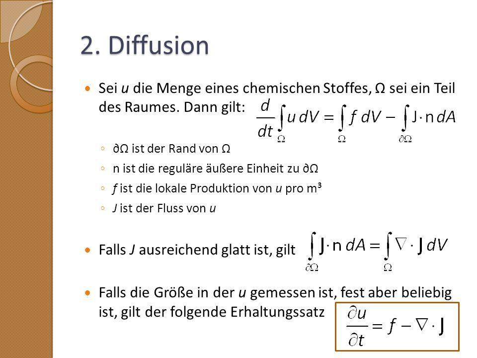 2. Diffusion Sei u die Menge eines chemischen Stoffes, Ω sei ein Teil des Raumes. Dann gilt: ∂Ω ist der Rand von Ω.