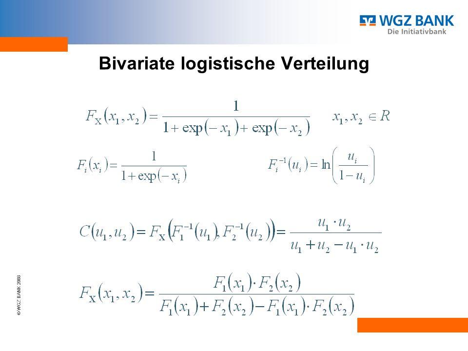 Bivariate logistische Verteilung