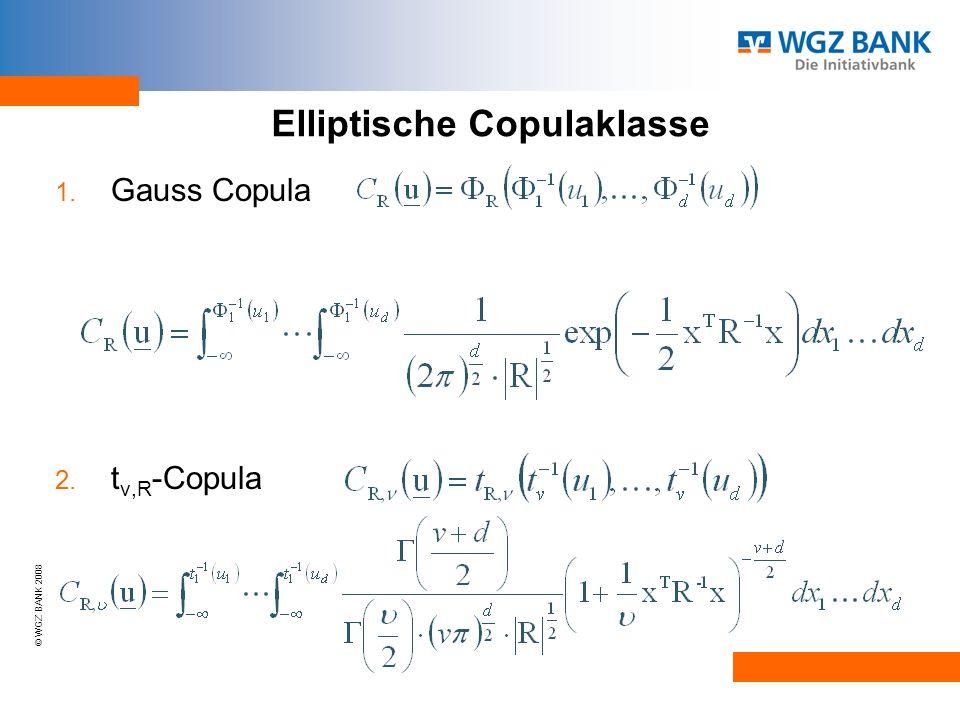 Elliptische Copulaklasse