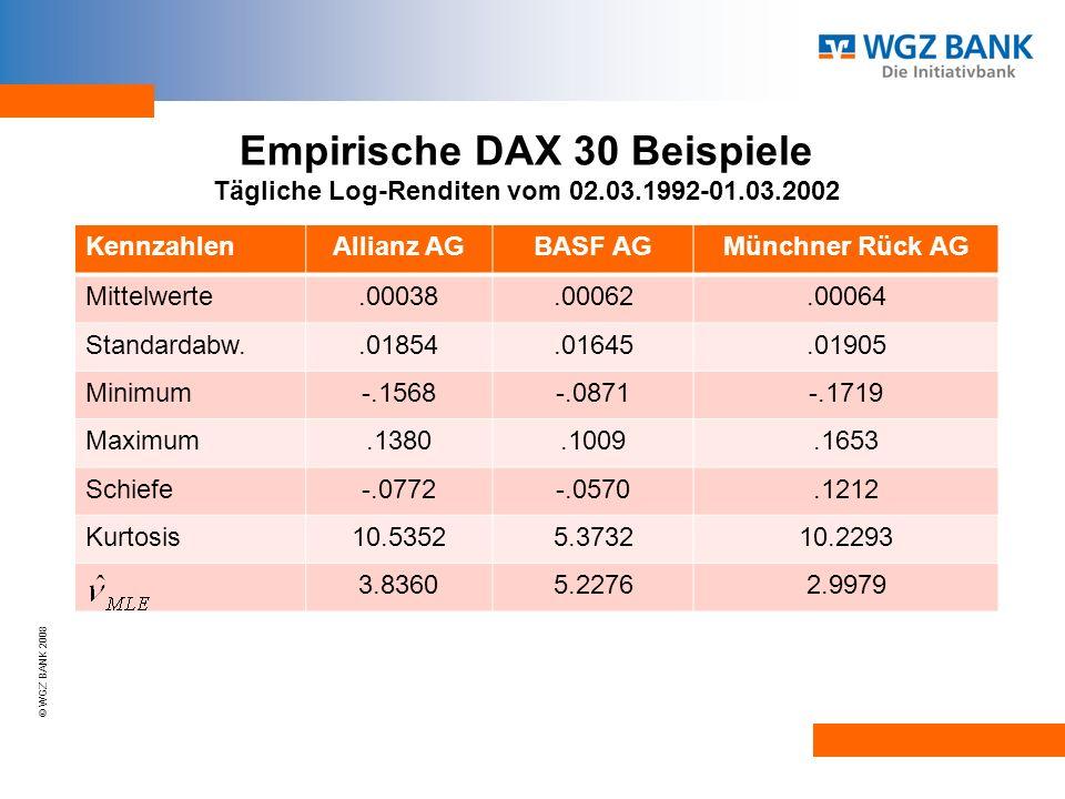 Empirische DAX 30 Beispiele Tägliche Log-Renditen vom 02. 03. 1992-01