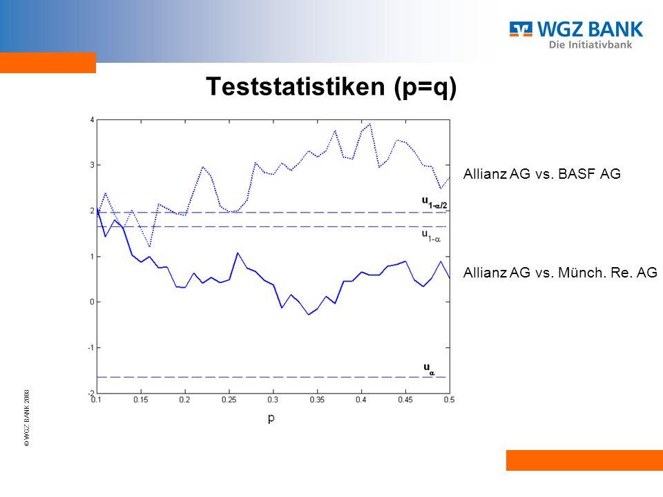 Teststatistiken (p=q)