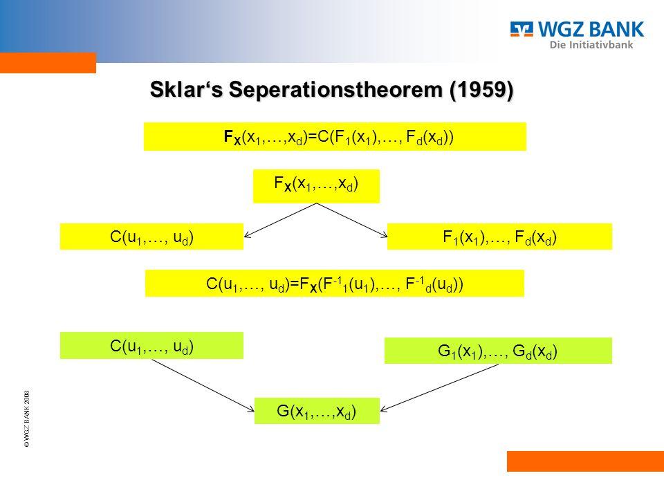 Sklar's Seperationstheorem (1959)