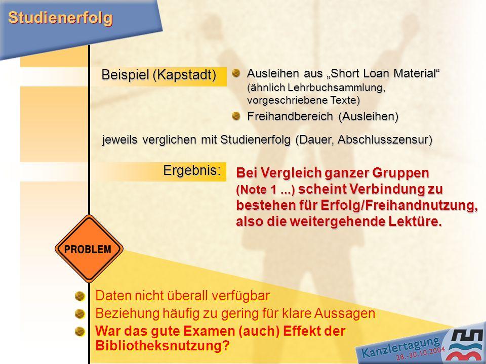 Studienerfolg Beispiel (Kapstadt) Ergebnis: