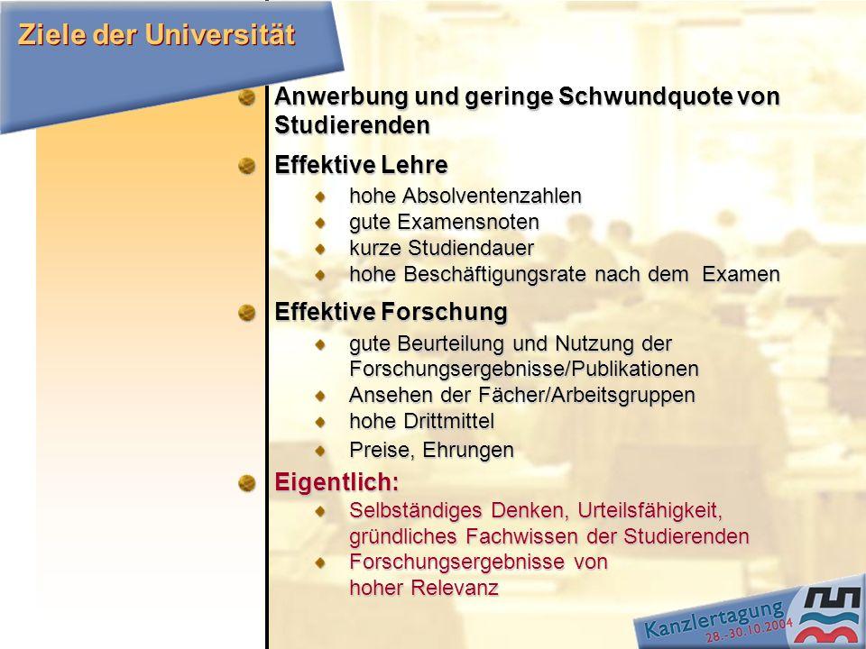 Ziele der Universität Anwerbung und geringe Schwundquote von Studierenden. Effektive Lehre. hohe Absolventenzahlen.