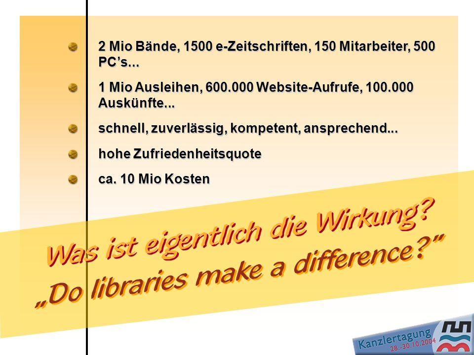 2 Mio Bände, 1500 e-Zeitschriften, 150 Mitarbeiter, 500 PC's...