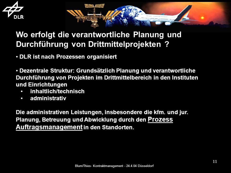 Blum/Thies- Kontraktmanagement - 24.4.04 Düsseldorf