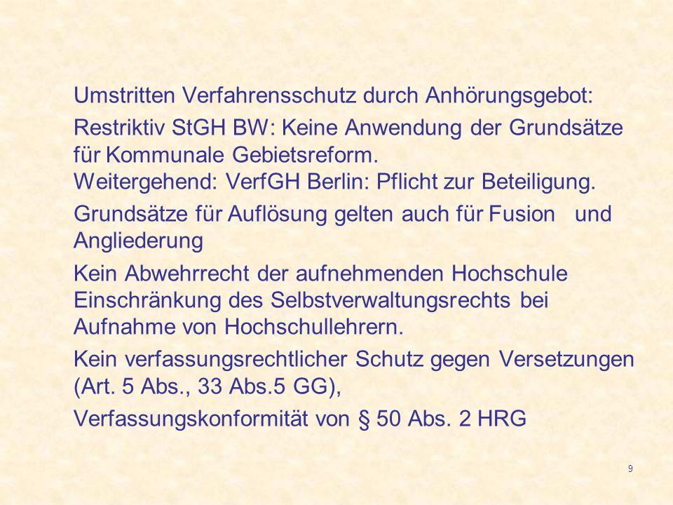 Umstritten Verfahrensschutz durch Anhörungsgebot: