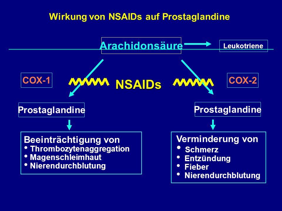 Wirkung von NSAIDs auf Prostaglandine