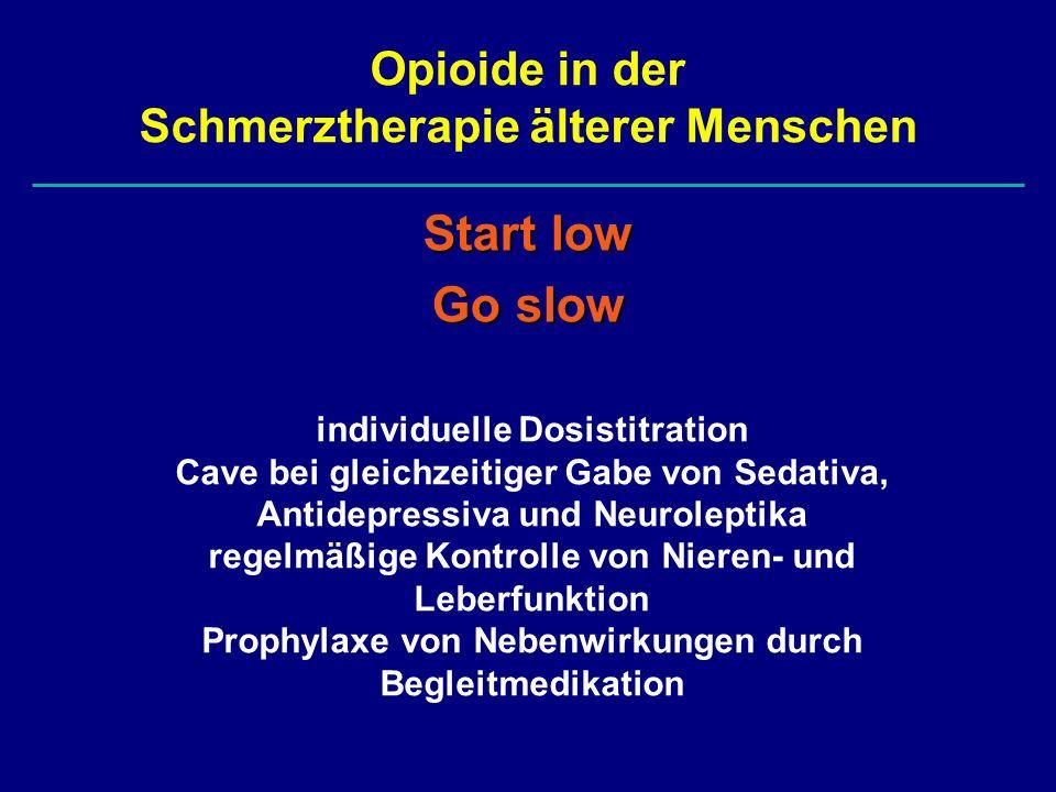 Opioide in der Schmerztherapie älterer Menschen