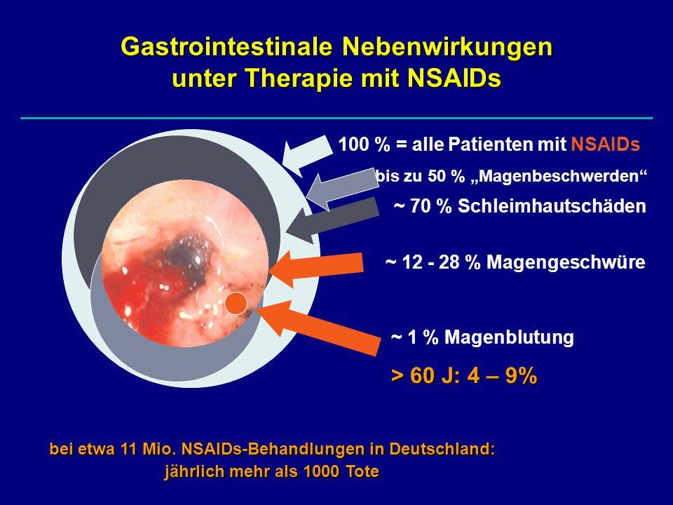 Gastrointestinale Nebenwirkungen unter Therapie mit NSAIDs