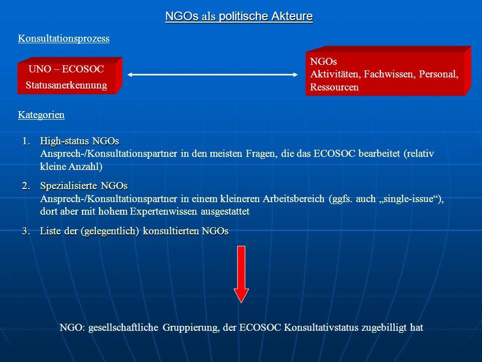 NGOs als politische Akteure