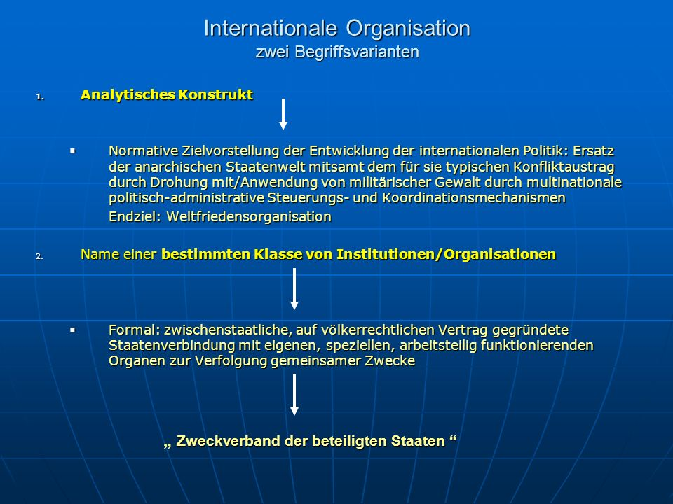 Internationale Organisation zwei Begriffsvarianten