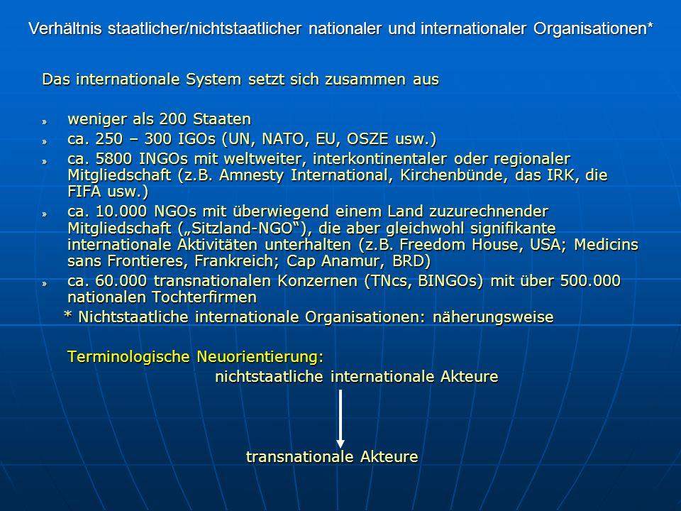 Verhältnis staatlicher/nichtstaatlicher nationaler und internationaler Organisationen*