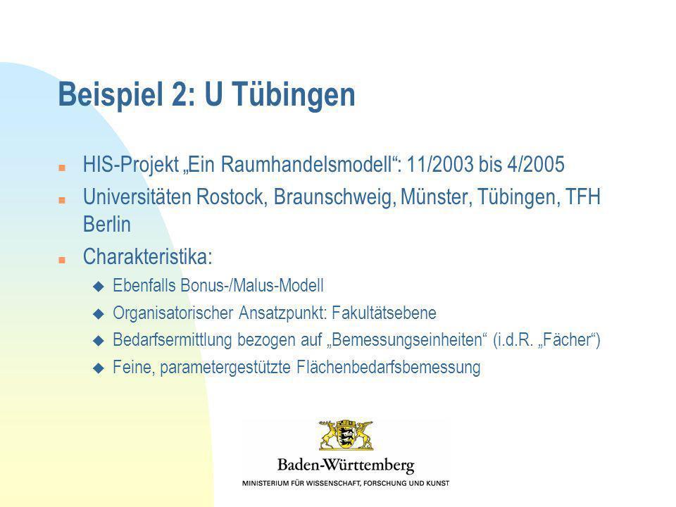 """Beispiel 2: U Tübingen HIS-Projekt """"Ein Raumhandelsmodell : 11/2003 bis 4/2005. Universitäten Rostock, Braunschweig, Münster, Tübingen, TFH Berlin."""