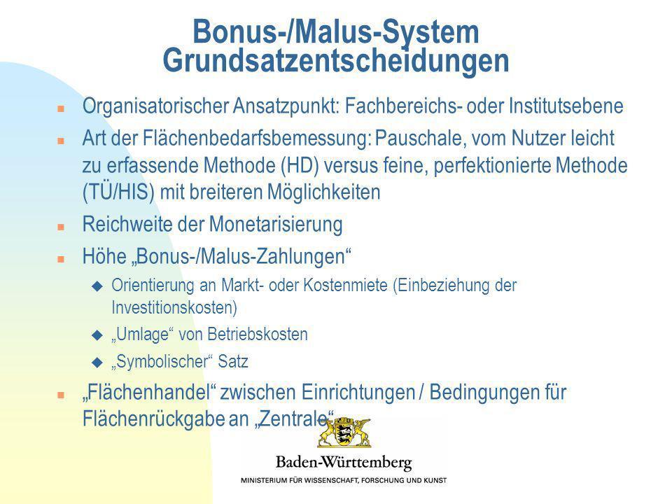 Bonus-/Malus-System Grundsatzentscheidungen