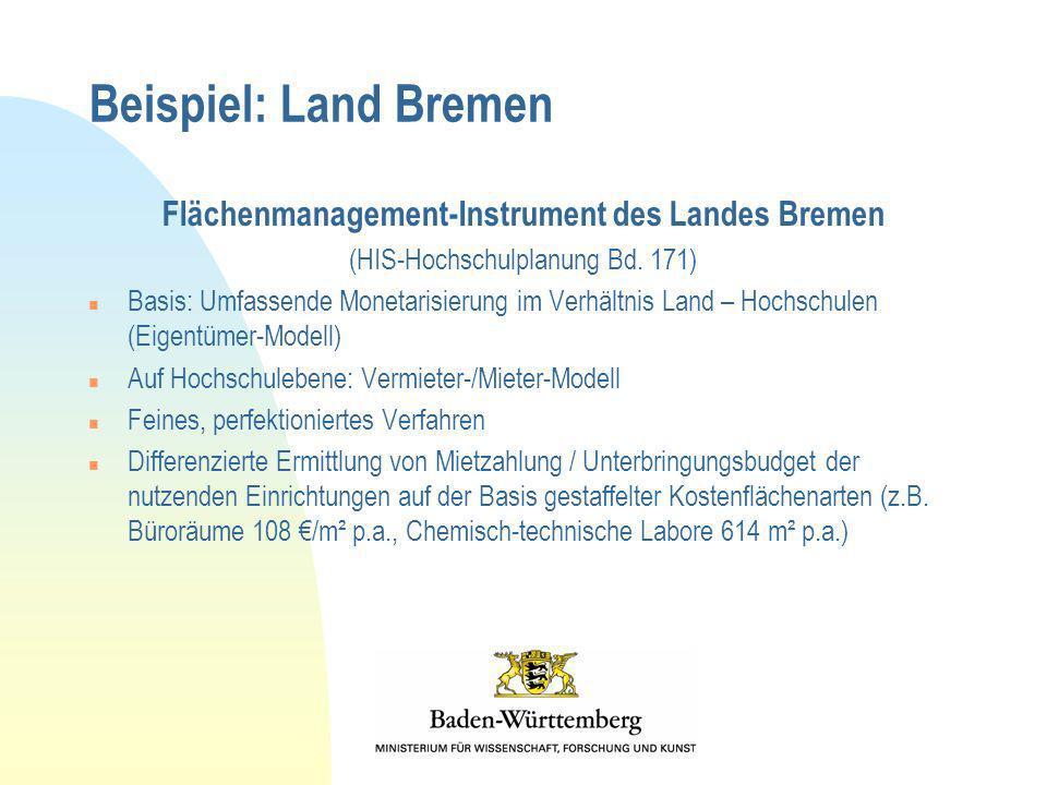 Flächenmanagement-Instrument des Landes Bremen