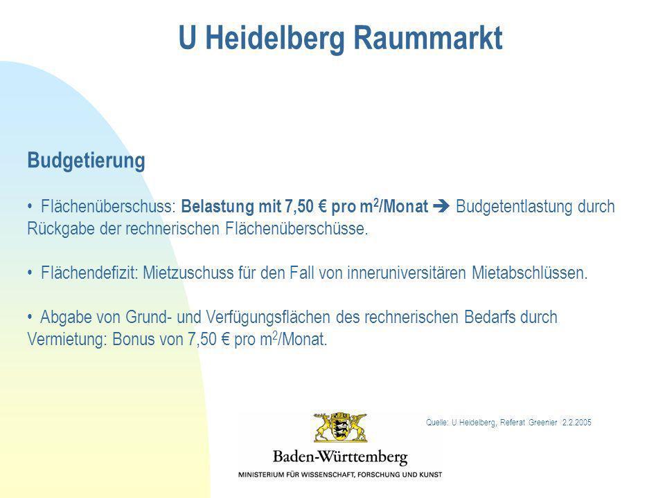 U Heidelberg Raummarkt