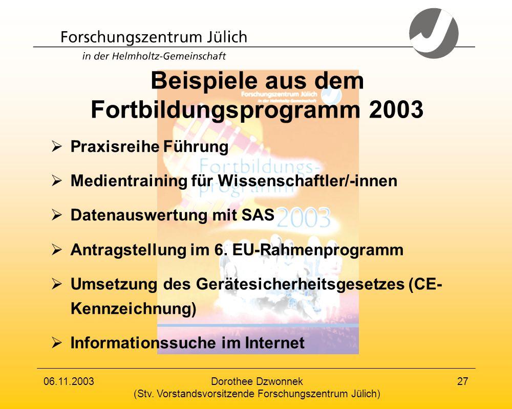 Beispiele aus dem Fortbildungsprogramm 2003
