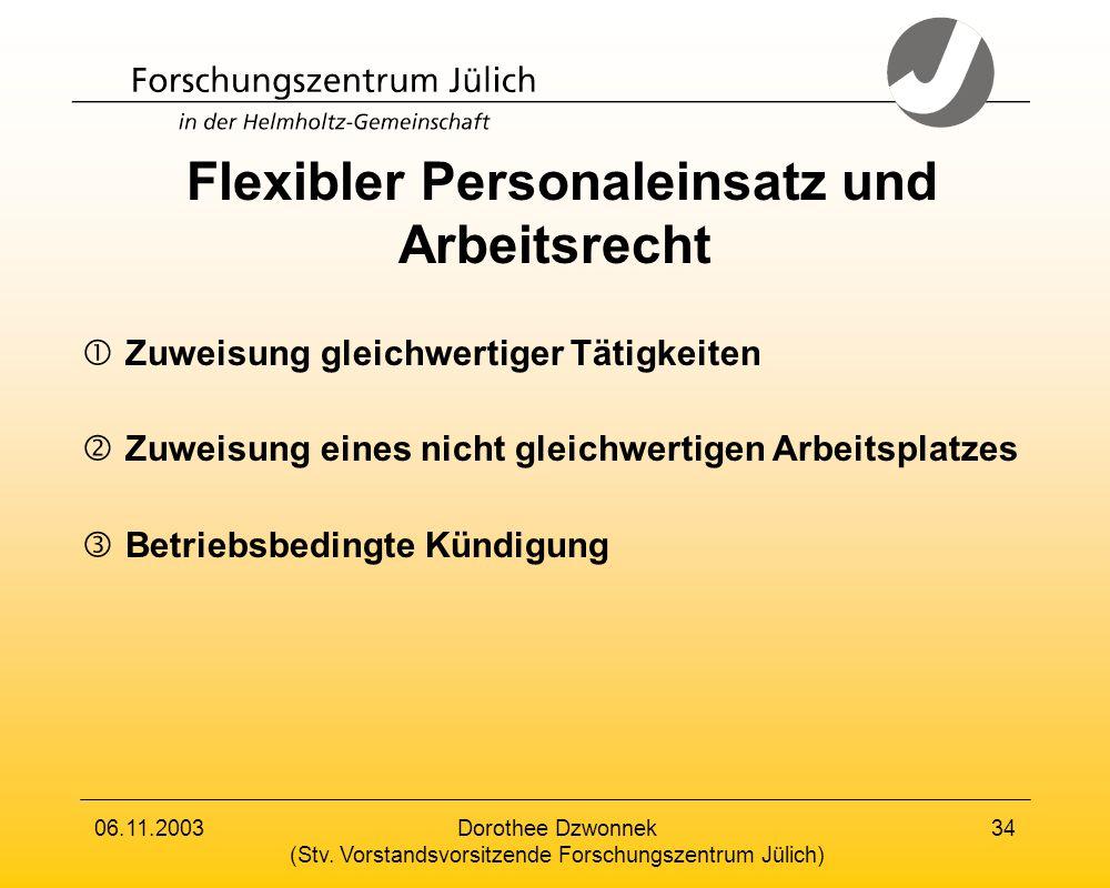 Flexibler Personaleinsatz und Arbeitsrecht