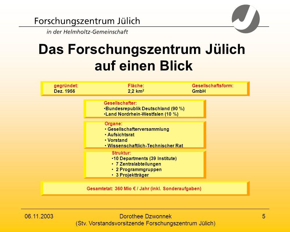 Das Forschungszentrum Jülich auf einen Blick