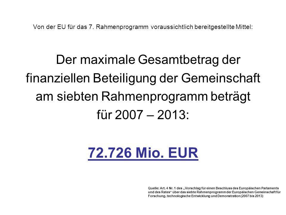 72.726 Mio. EUR Der maximale Gesamtbetrag der
