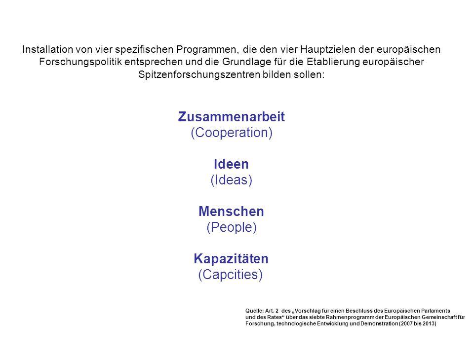 Installation von vier spezifischen Programmen, die den vier Hauptzielen der europäischen Forschungspolitik entsprechen und die Grundlage für die Etablierung europäischer Spitzenforschungszentren bilden sollen: Zusammenarbeit (Cooperation) Ideen (Ideas) Menschen (People) Kapazitäten (Capcities)