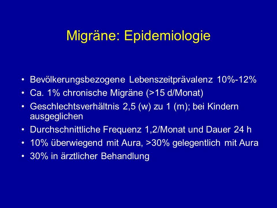 Migräne: Epidemiologie