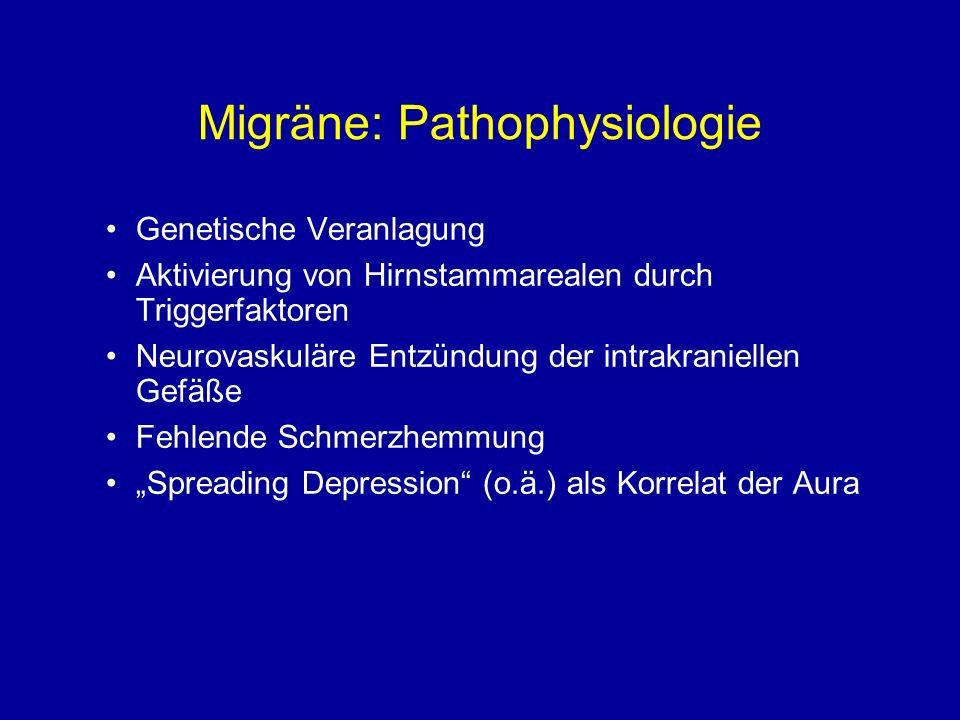 Migräne: Pathophysiologie