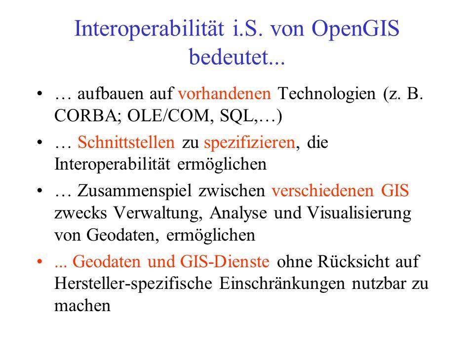 Interoperabilität i.S. von OpenGIS bedeutet...
